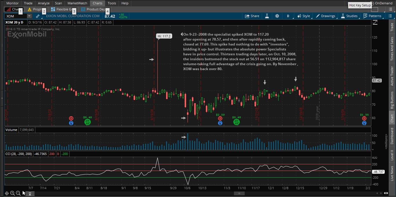 XOM chart 2